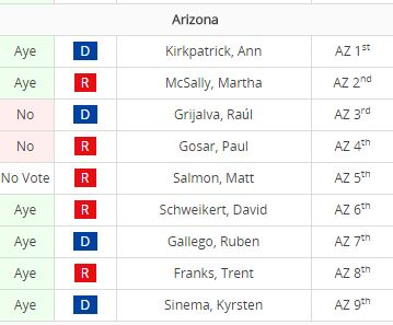HR6 votes Arizona Delegation
